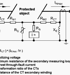single phase equivalent circuit diagram and operating principle at faults outside the area of protection [ 1342 x 814 Pixel ]