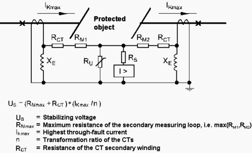 small resolution of single phase equivalent circuit diagram and operating principle at faults outside the area of protection