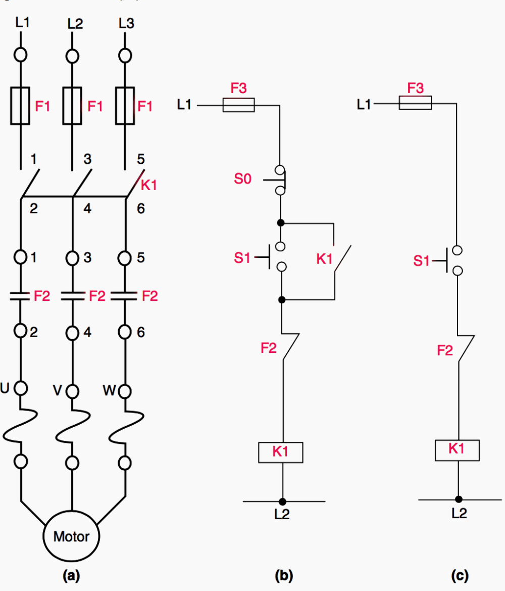 medium resolution of basic control circuit for dol direct on line starter