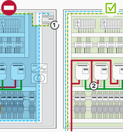 control panel technical design guide emc protection and panel wiring tips  [ 1417 x 929 Pixel ]