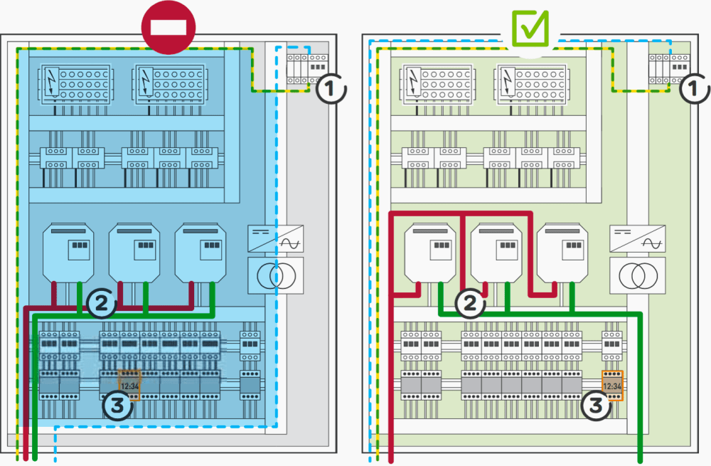 medium resolution of control panel technical design guide emc protection and panel wiring tips