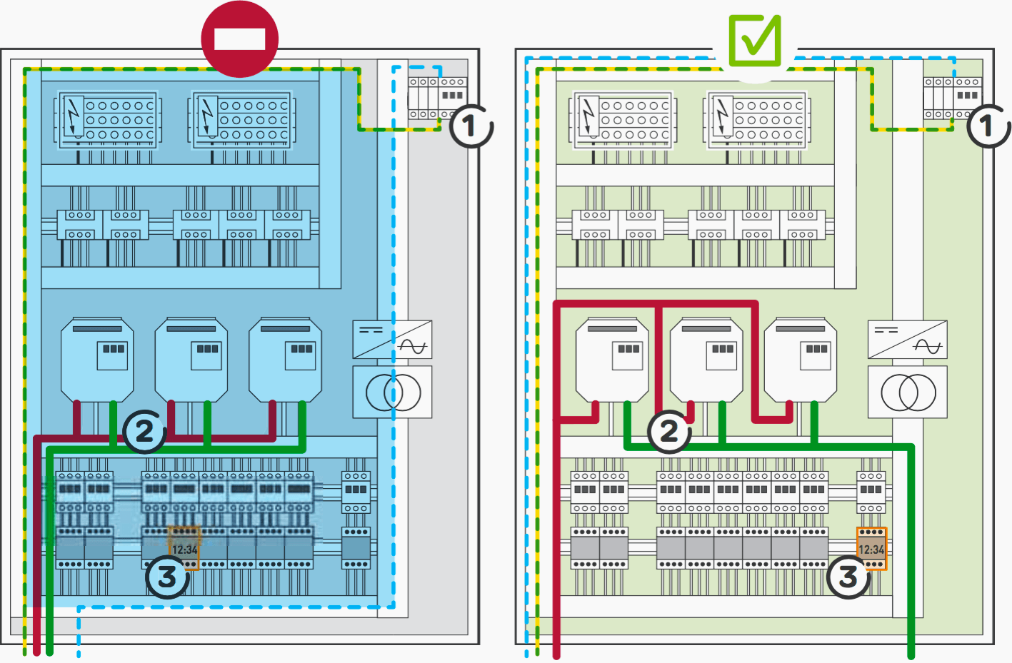 hight resolution of control panel technical design guide emc protection and panel wiring tips