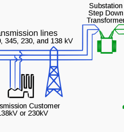 electric power system [ 1977 x 725 Pixel ]