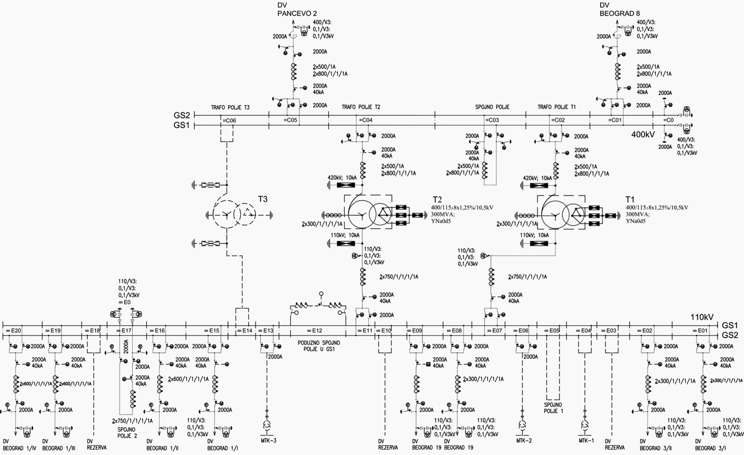 electrical wiring diagram symbols list getting things done workflow pdf 7 design diagrams that hv substation engineer must understand   eep