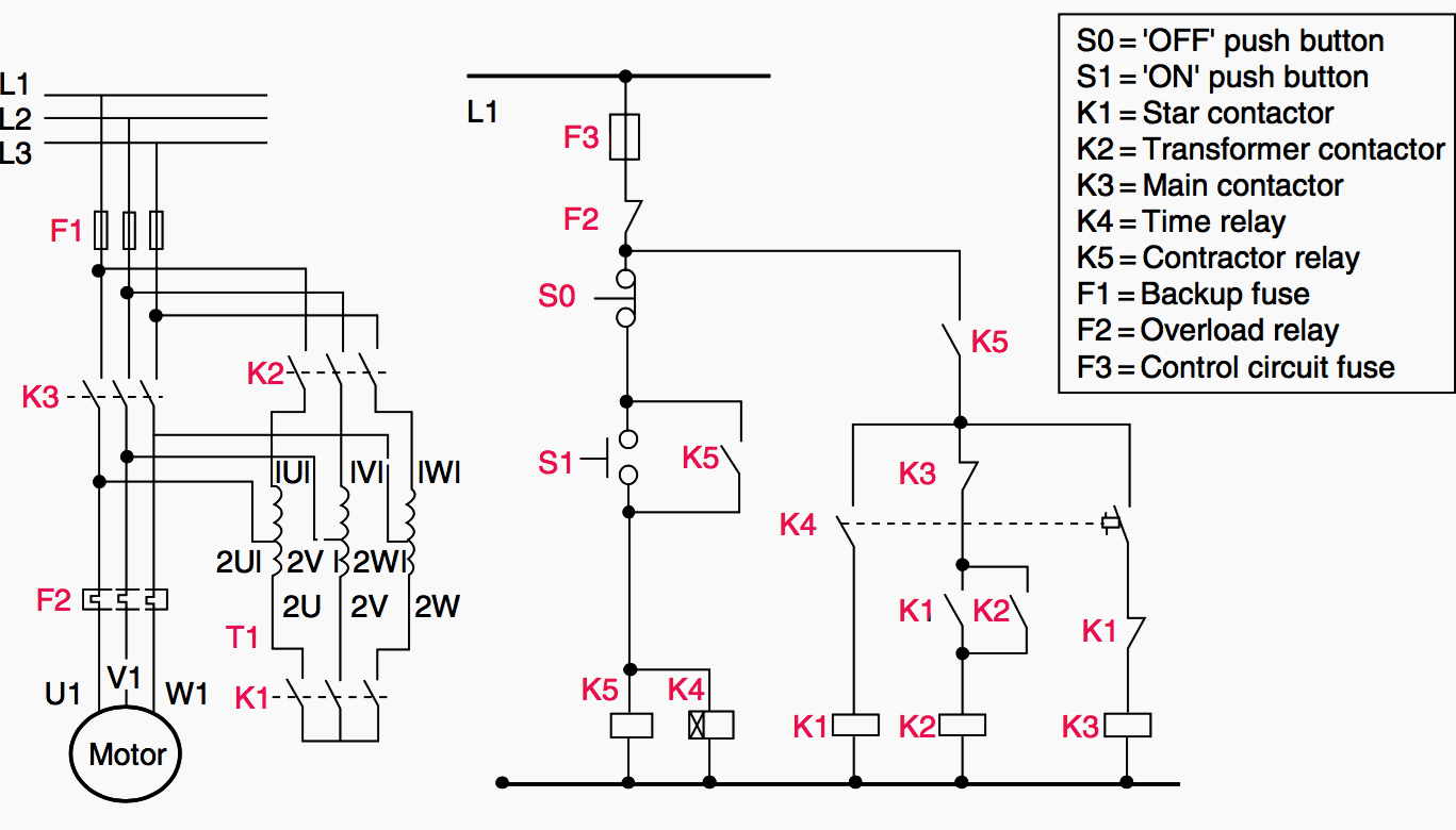 With Phase Motor Contactor Wiring Diagram 1 Phase Motor Starter Wiring