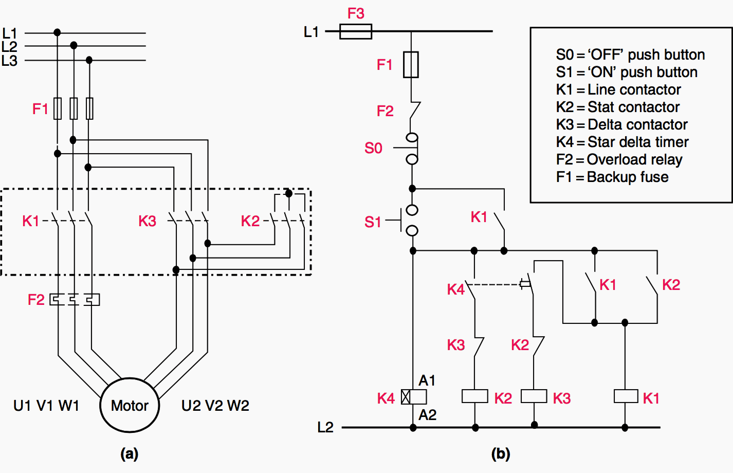 Kicker Cvr 12 Wiring Diagram