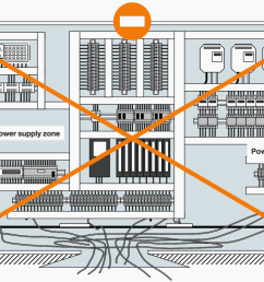 panel equipment layout [ 1344 x 870 Pixel ]