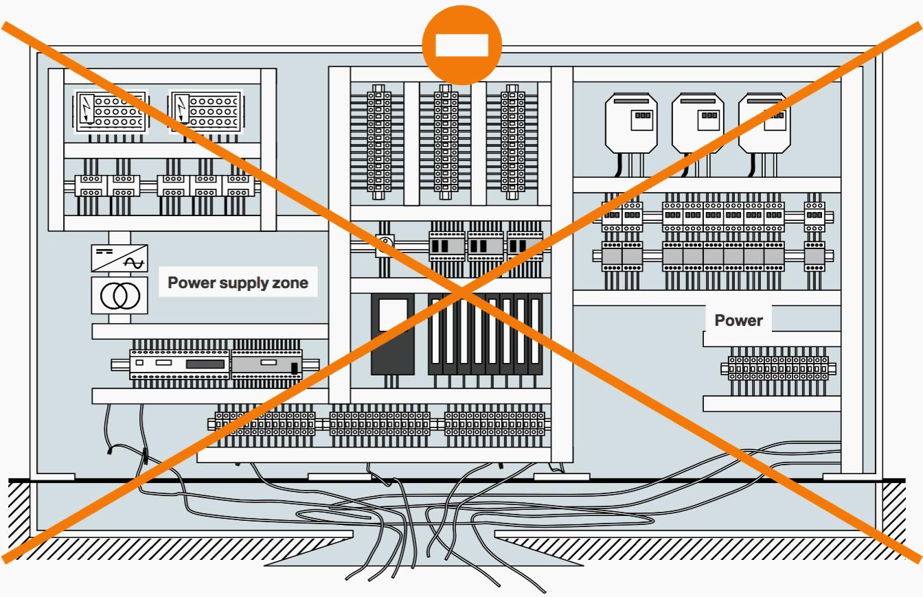 hight resolution of panel equipment layout