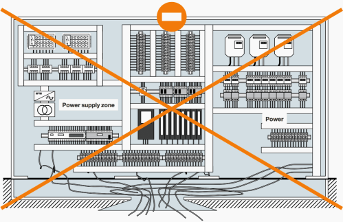 small resolution of panel equipment layout