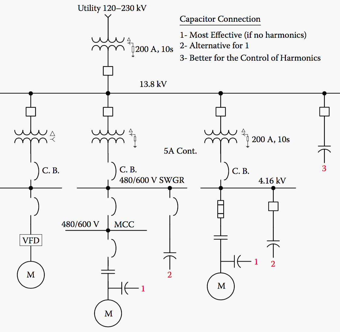 single line diagram of power distribution 1970 chevy truck ignition wiring how bad harmonics influence the work motors and