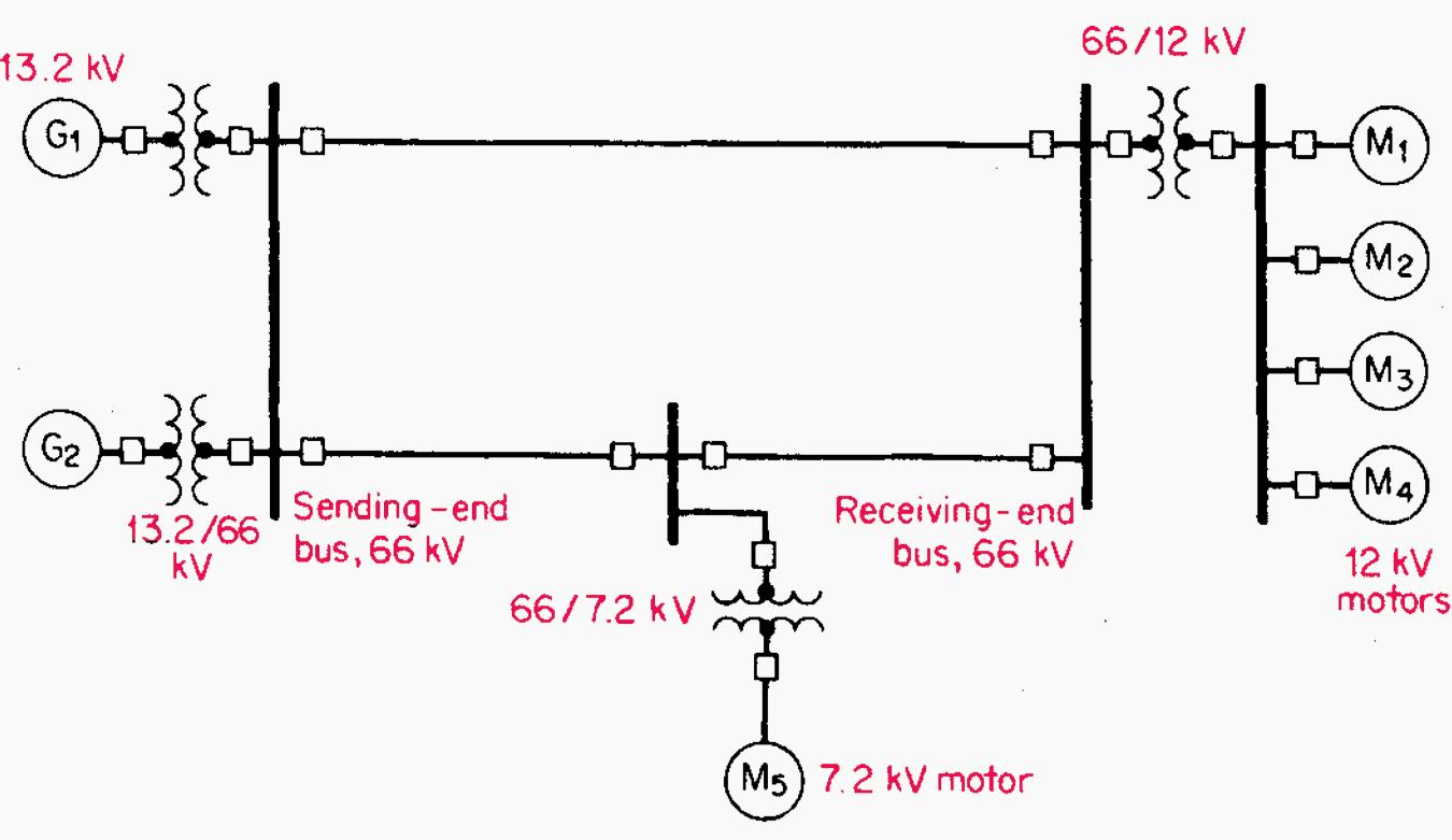 Wiring Diagram Electric Industri