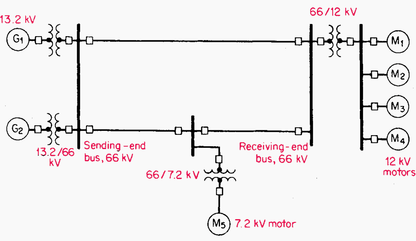 hight resolution of three phase power system represented by single line diagram