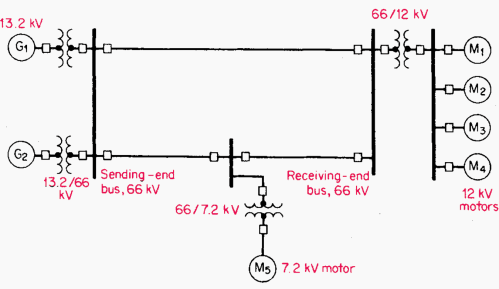 small resolution of three phase power system represented by single line diagram