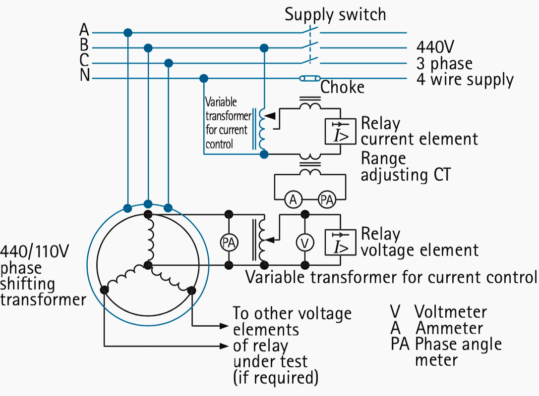 hight resolution of circuit diagram for traditional test set for directional distance relays