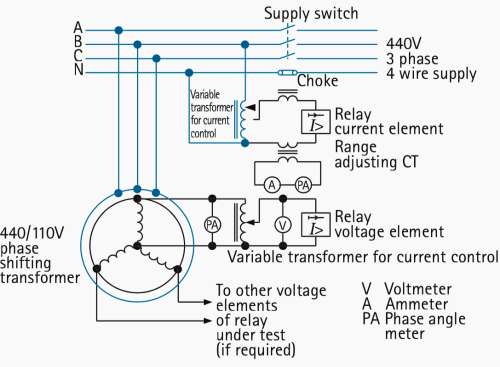 small resolution of circuit diagram for traditional test set for directional distance relays