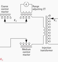 circuit diagram of traditional test set for overcurrent relays [ 1581 x 622 Pixel ]