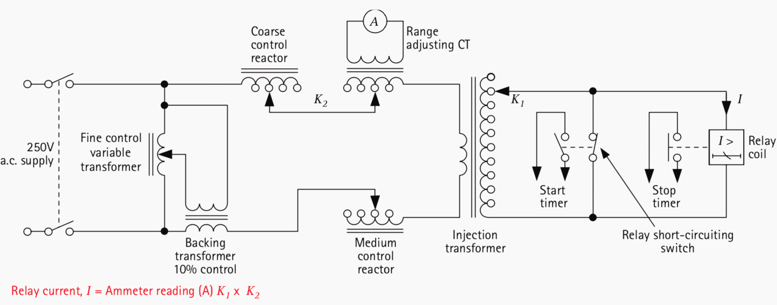 hight resolution of circuit diagram of traditional test set for overcurrent relays