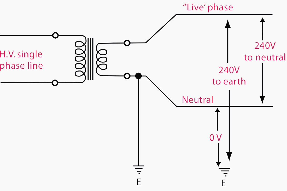 hight resolution of single phase 2 wire system
