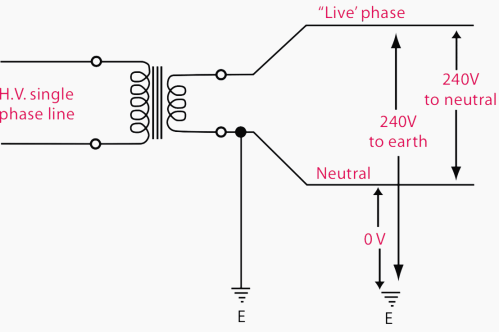 small resolution of single phase 2 wire system