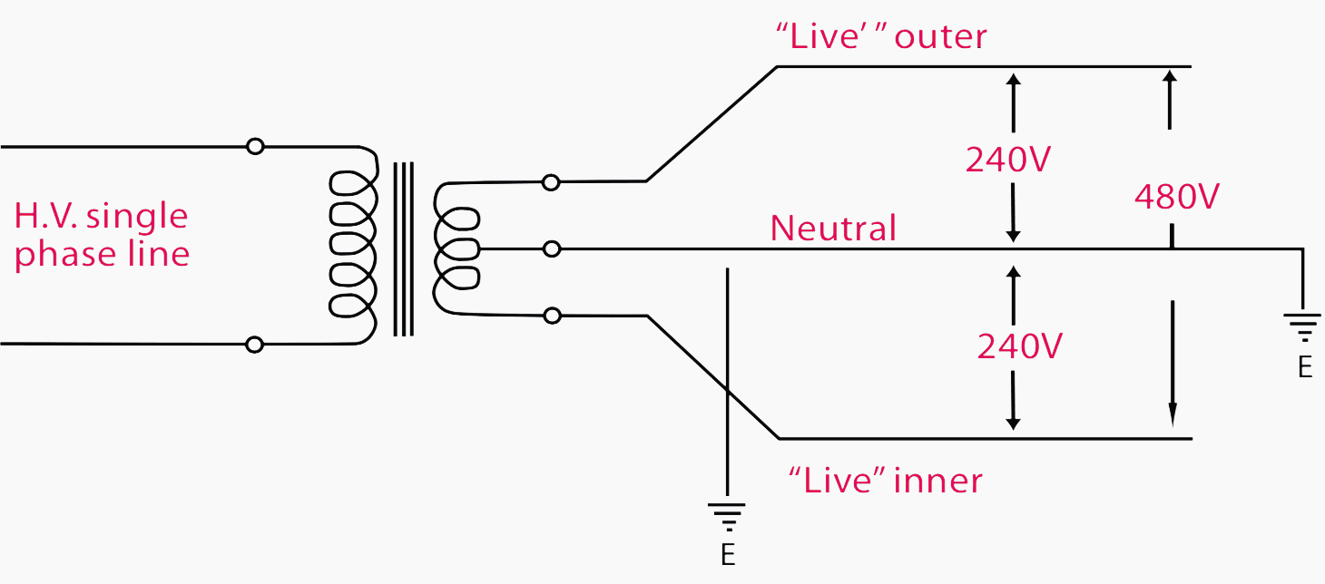 hight resolution of 240v single phase 3 wire diagram wiring diagram operations 3 wire single phase wiring diagram