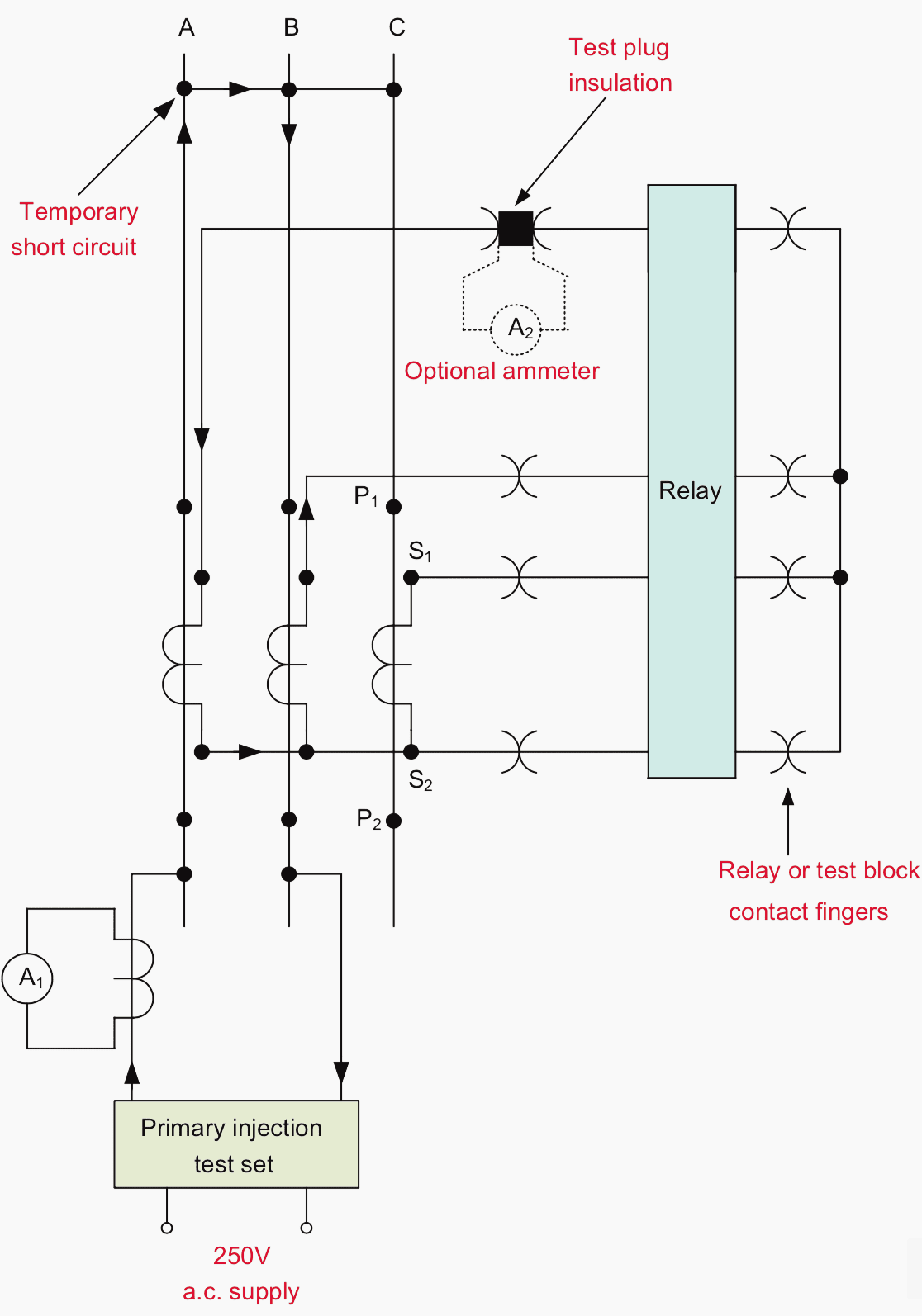 hight resolution of current transformer ratio check