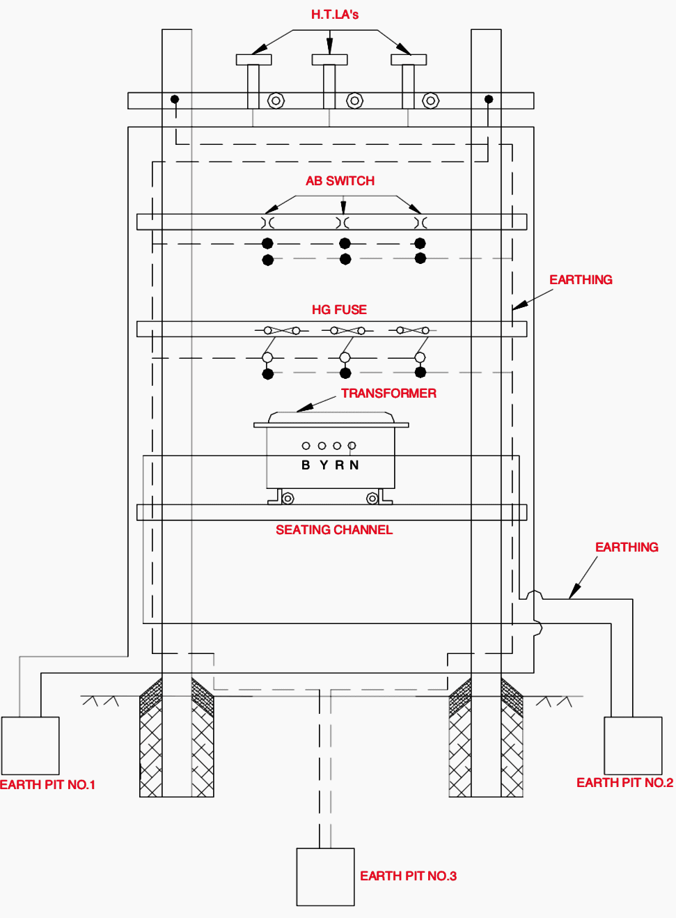 3 phase electrical plan