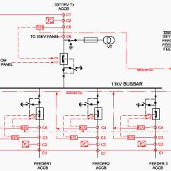 Circuit Breaker Panel Wiring Diagram Minn Kota 65 Trolling Motor Technical Specification Of 11 Kv Scada Controlled Indoor Switchgear (with Interlocking Diagrams ...