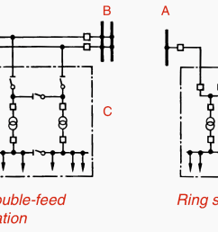 circuit configurations single line diagrams for hv and mv switchgear wiring diagram pdf switchgear wiring diagram [ 1796 x 719 Pixel ]