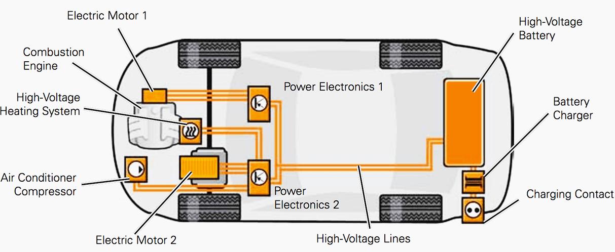 electric generator engine diagram