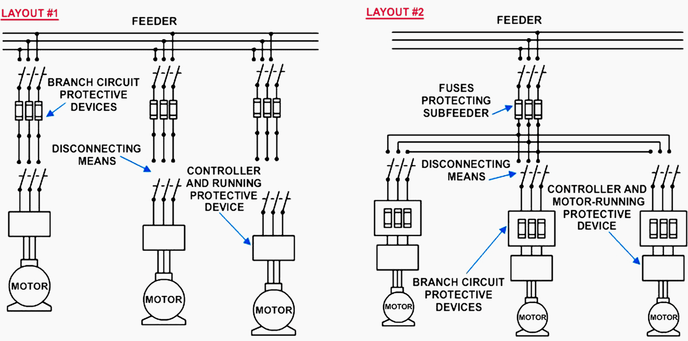 explain how this motor overcurrent protection circuit works