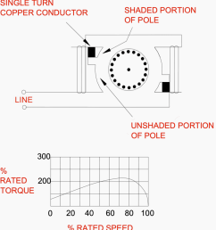 a shaded pole motor wiring diagram [ 1225 x 1364 Pixel ]