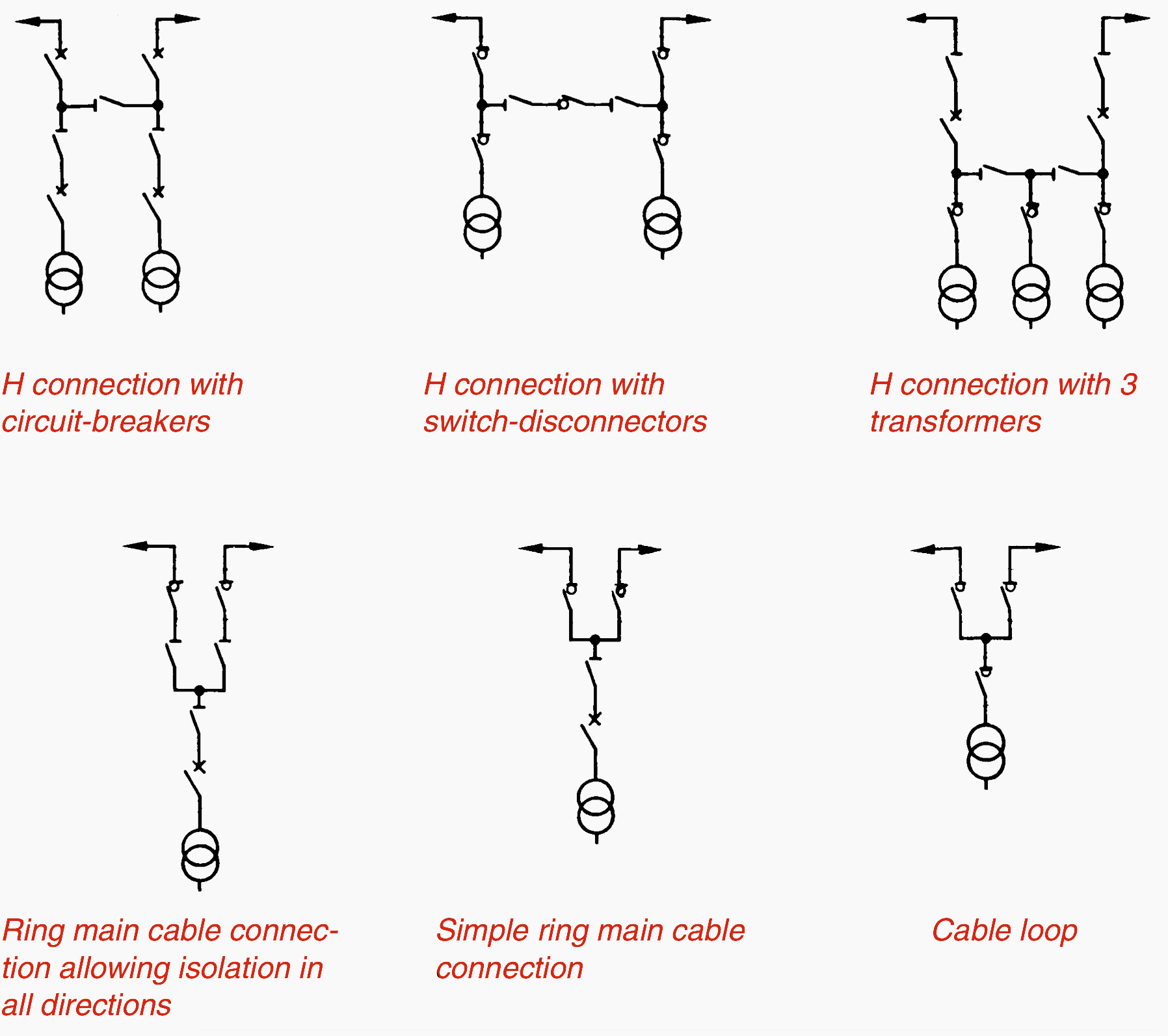 hight resolution of switch disconnectors used in load centre substations