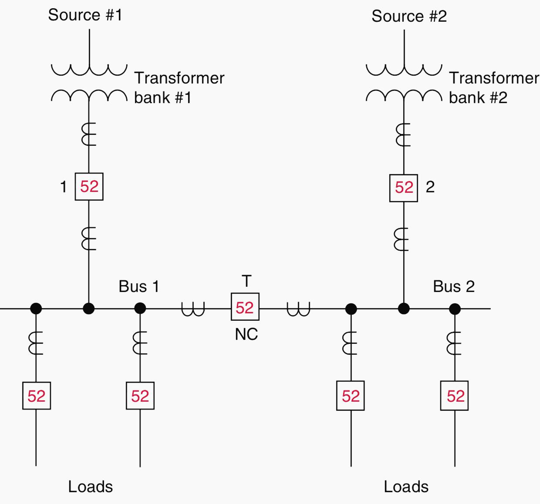 double circuit