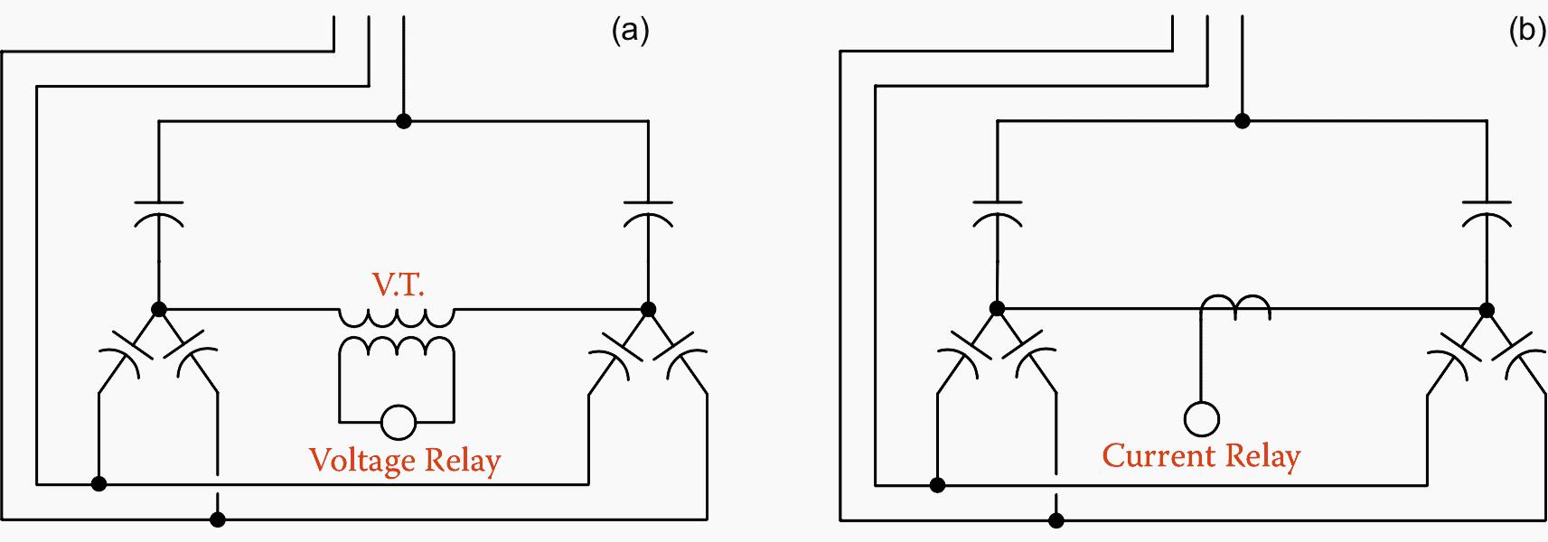 hight resolution of a voltage unbalance b current unbalance