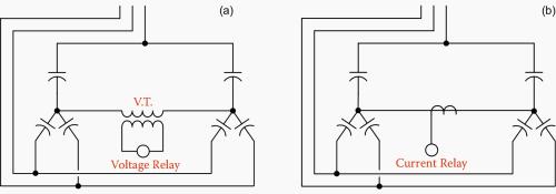 small resolution of a voltage unbalance b current unbalance
