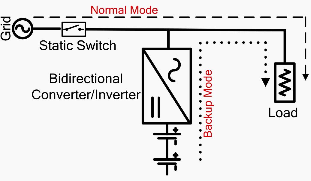 block diagram switch mode power supply