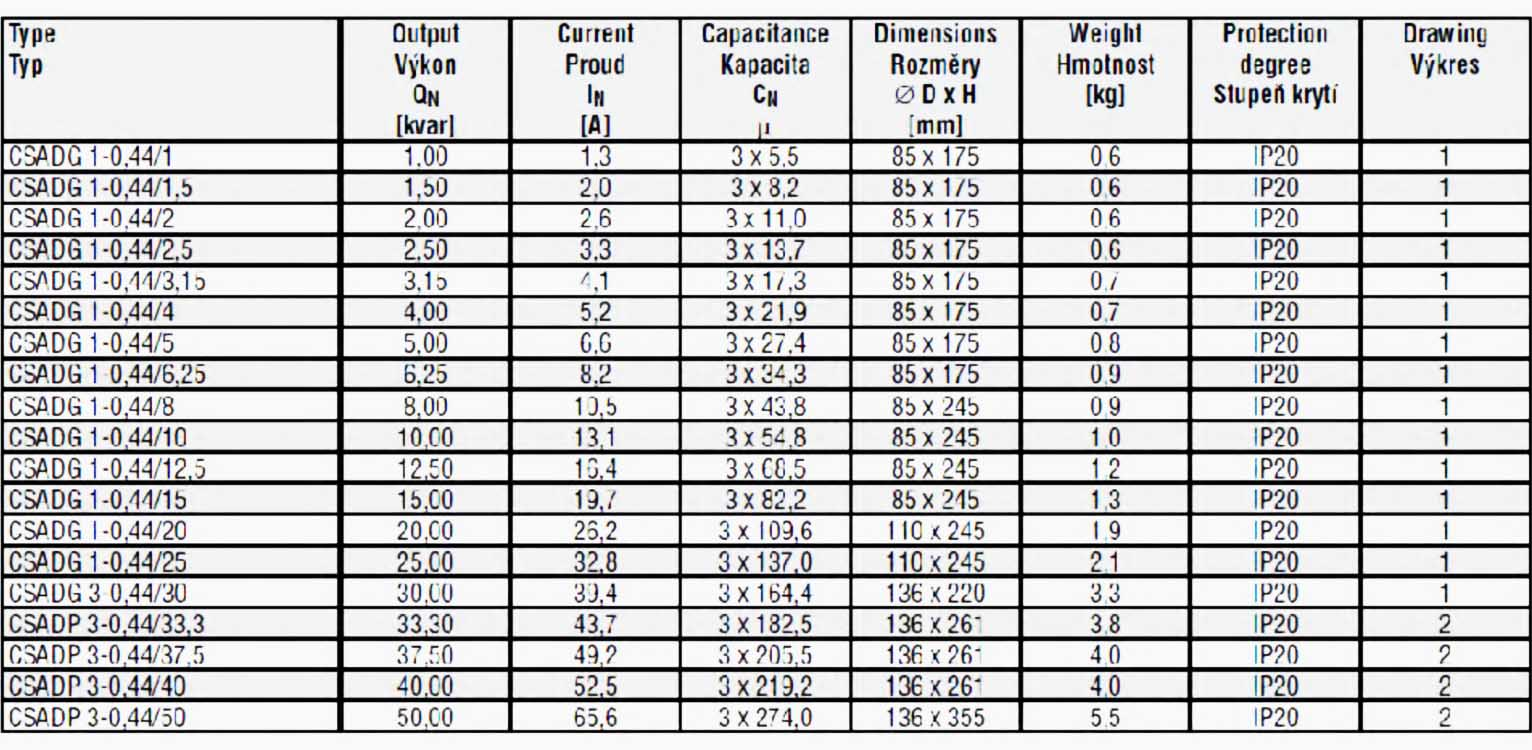 hight resolution of capacitors that are being offered by zez silko