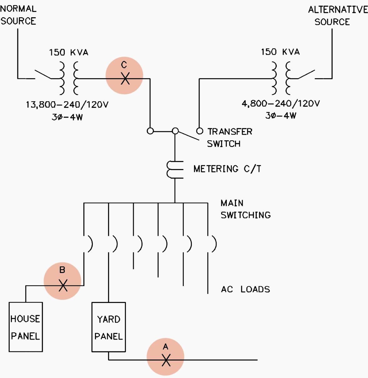 hight resolution of typical ac auxiliary system