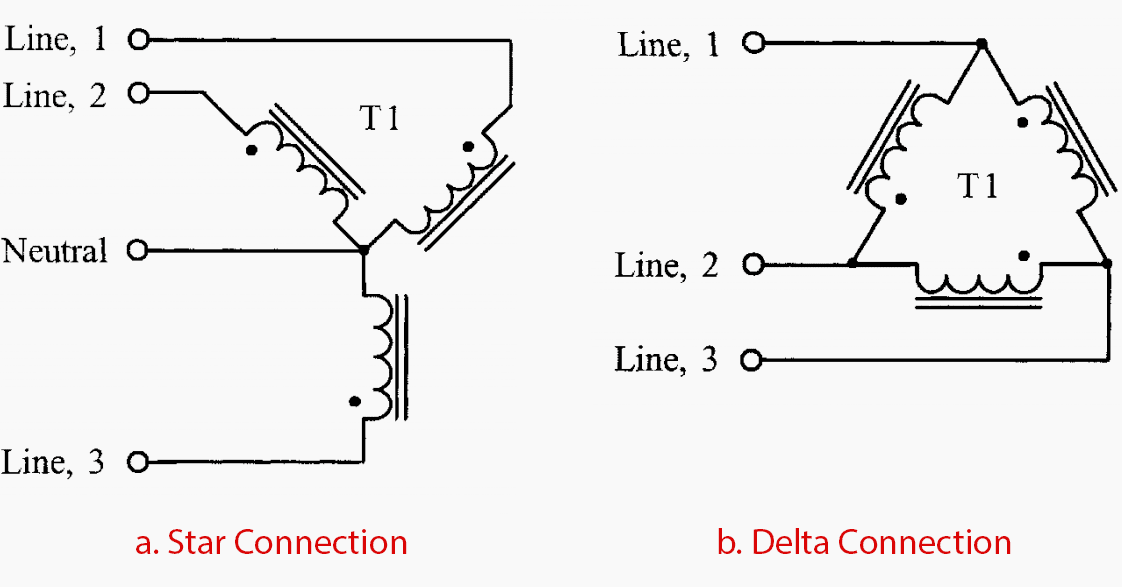 Three-Phase Transformer Design (Geometry, Delta/Wye