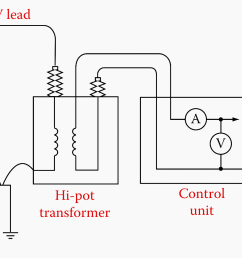 typical connection for hi pot test for circuit breaker in closed position [ 1717 x 873 Pixel ]