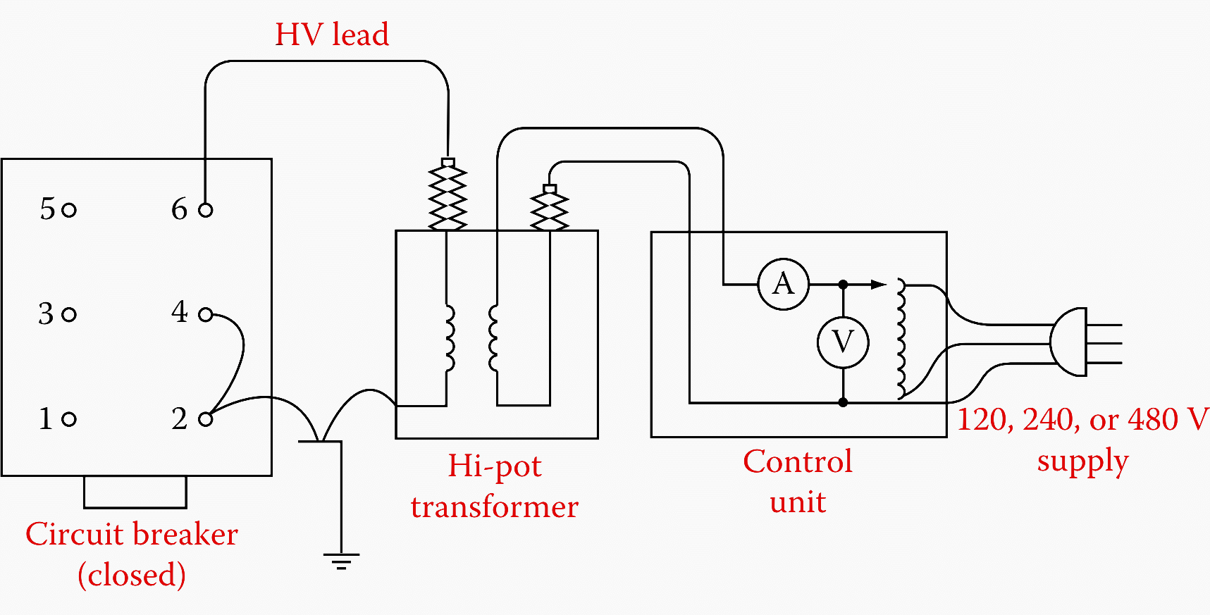 hight resolution of typical connection for hi pot test for circuit breaker in closed position