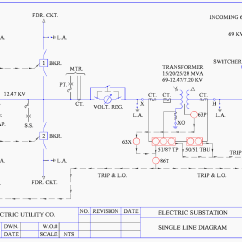 Schneider Electric Contactor Wiring Diagram Easy To Sentences Understanding Substation Single Line Diagrams And Iec 61850 Process Bus (depicting Relay ...