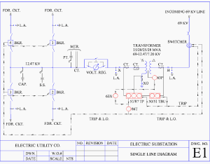 Understanding Substation Single Line Diagrams and IEC 61850 Process Bus (Depicting Relay
