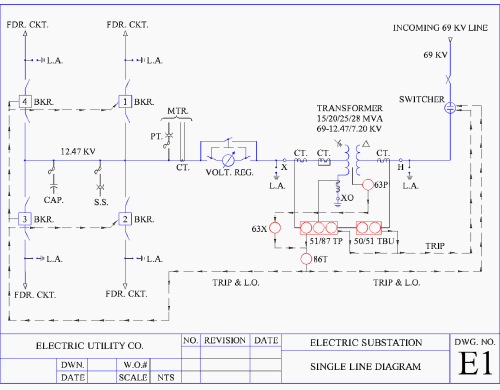 small resolution of understanding substation single line diagrams and iec 61850 process electrical single line diagram sample electrical single line diagram example