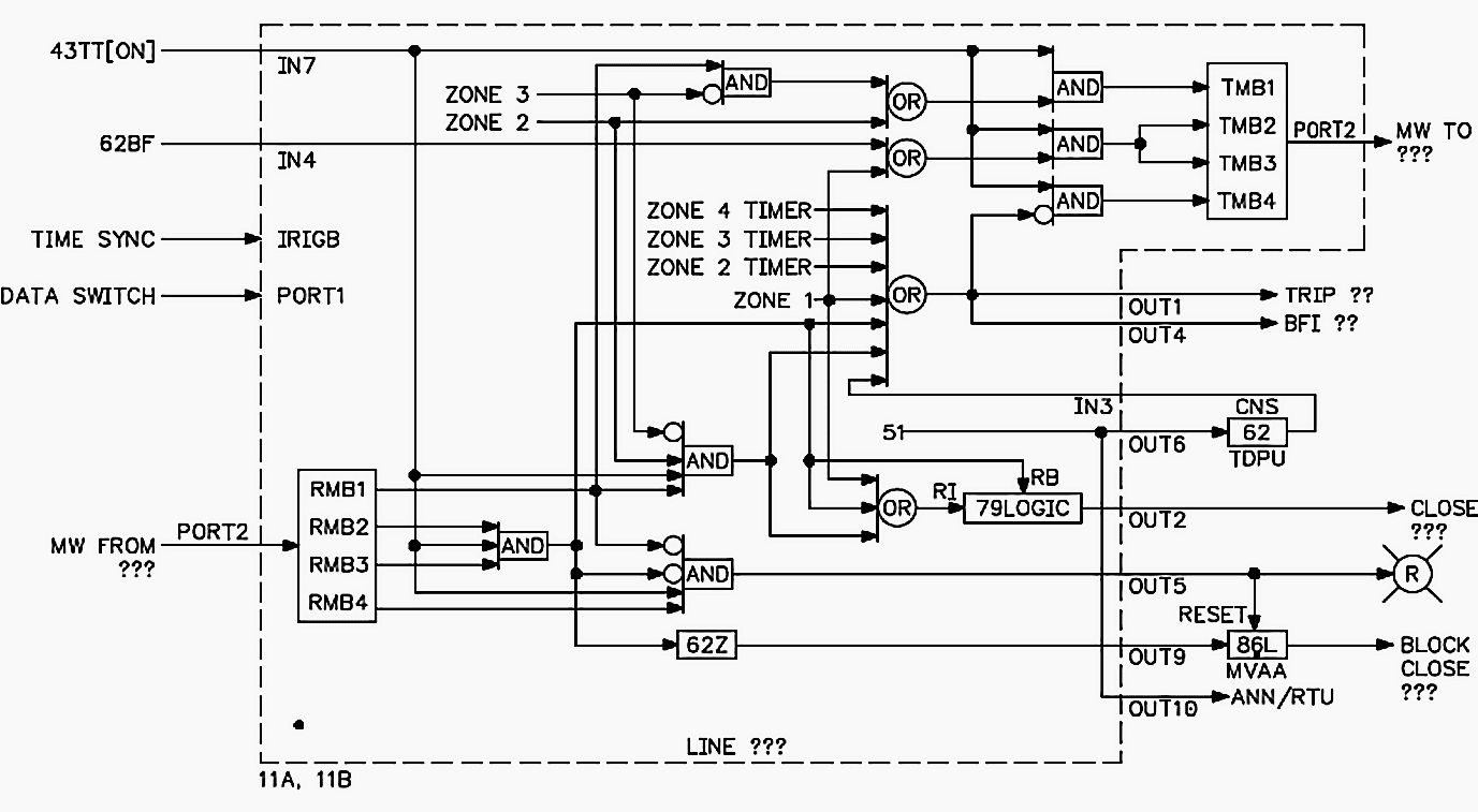 single pole contactor wiring diagram 96 jeep cherokee alternator understanding substation line diagrams and iec 61850 process bus (depicting relay ...
