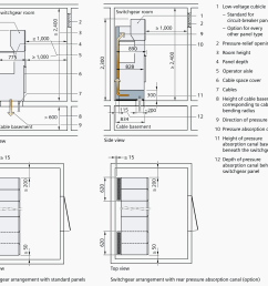 design and installation of medium voltage switchgear facts you must room layout for switchgear with [ 1382 x 1295 Pixel ]