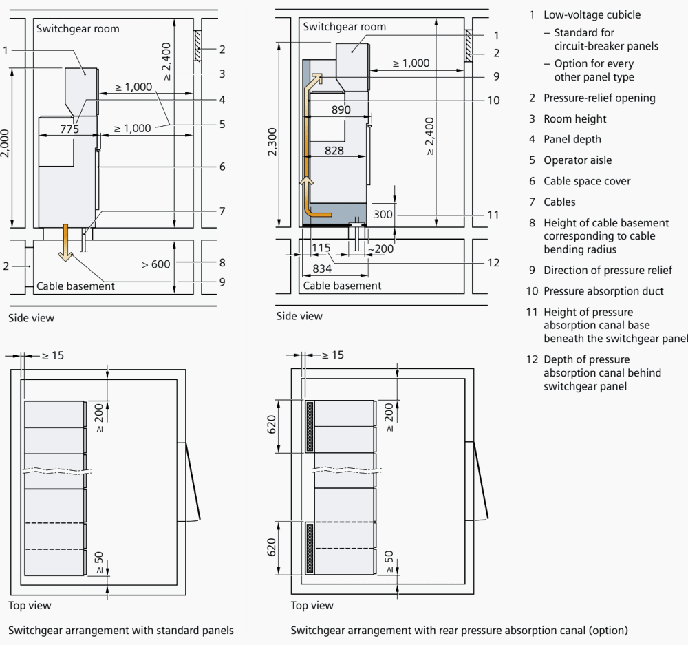 medium resolution of design and installation of medium voltage switchgear facts you must room layout for switchgear with