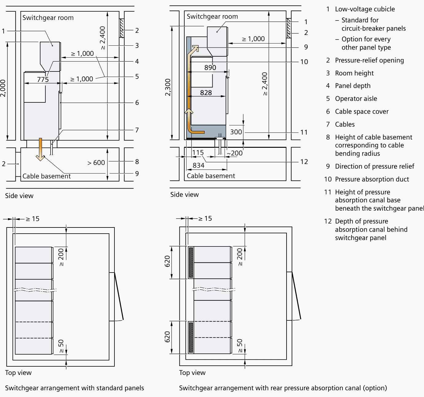 hight resolution of design and installation of medium voltage switchgear facts you must room layout for switchgear with