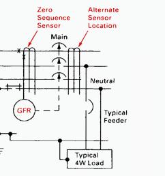 zero sequence sensing method [ 1942 x 1035 Pixel ]