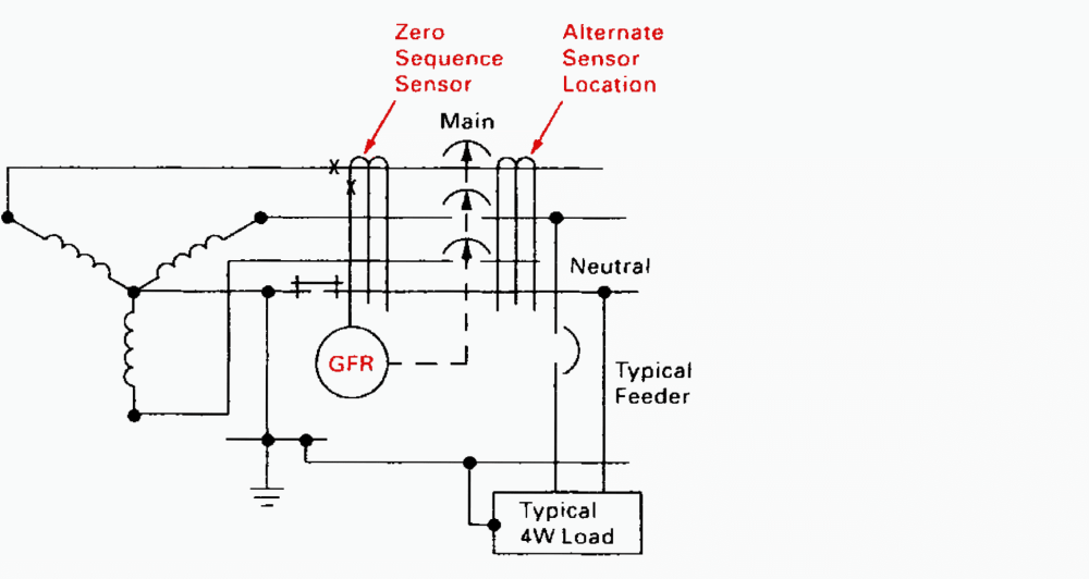 medium resolution of zero sequence sensing method